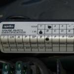 Aprilia Futura - Parallel imports (UK market)